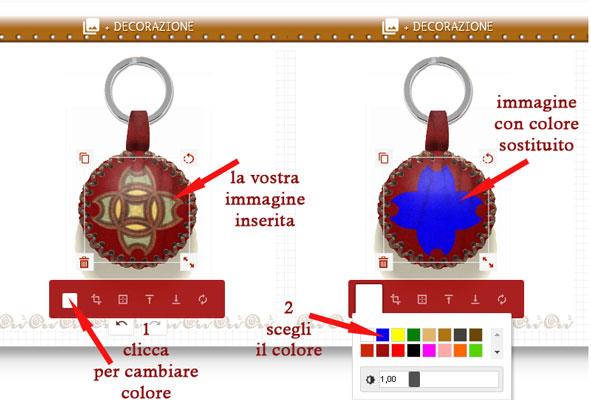 come-personalizzare-b2-web